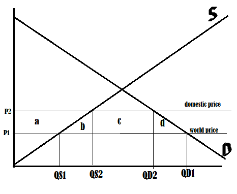Exam 3 graph3