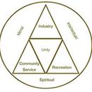 Council of Community Organizations of Oktibbeha County