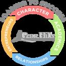 Penn Hills Charter School of Entrepreneurship
