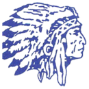 Boonsboro Athletic Boosters Inc