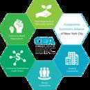 Cooperative Economics Alliance of NYC